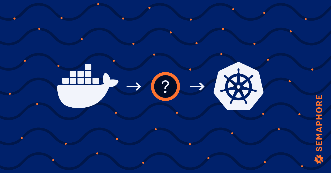 Kubernetes Deployments: The Ultimate Guide
