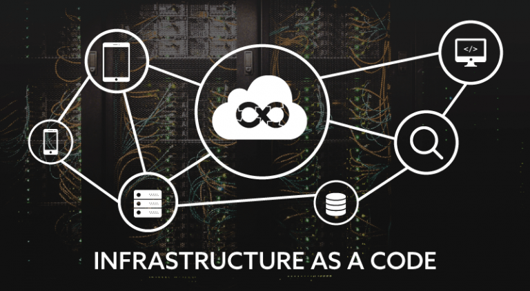Infrastructure As Code: A Devops Way To Manage IT Infrastructure